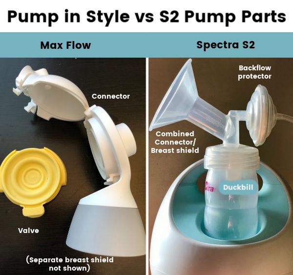 Medela Pump in Style vs Spectra S2 Pump Parts