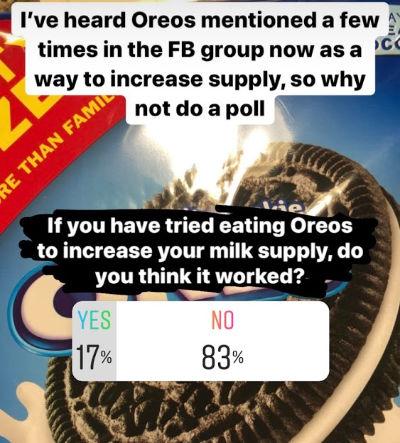 Do Oreos Increase Milk Supply? 17% yes