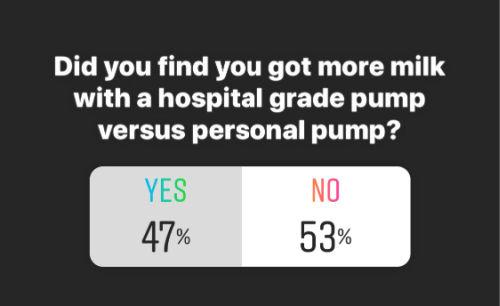 Hospital grade breast pump effectiveness