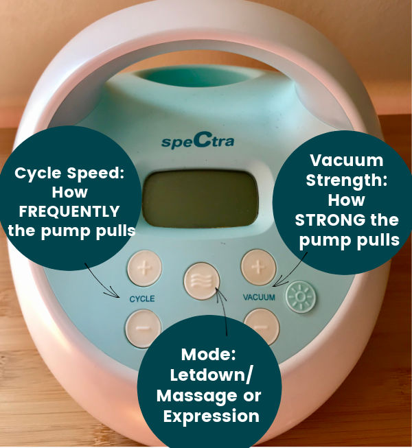 Breast pump setting and breast pump suction - Cycle Speed: How frequently the pump pulls | Vacuum strength: How Strong the pump pulls | Mode: Letdown/Expression