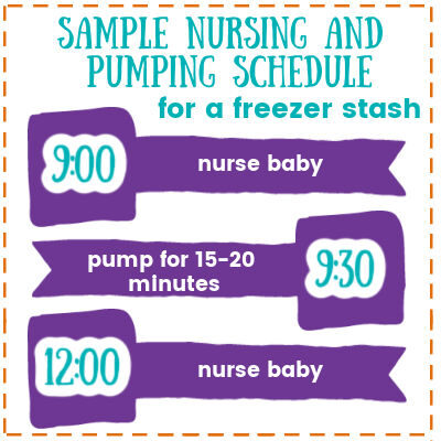 Sample Nursing and Pumping Schedules