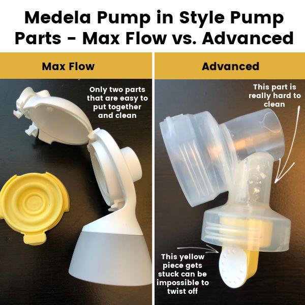 Medela Pump in Style Advanced vs Max Flow