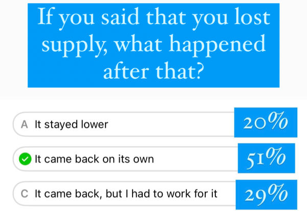 Question: If you said that you lost supply, what happened after that? A: It stayed lower 20% B: It came back on its own 51% C: It came back, but I had to work for it 29%
