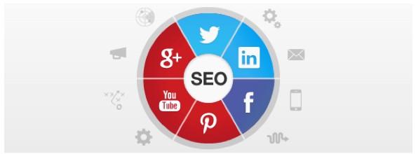Pon las redes sociales a favor de tu empresa