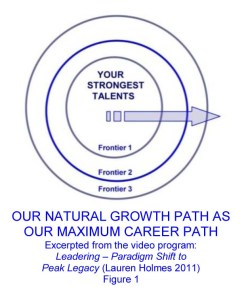 NONINEAR EXPANSION GROWTH PATH