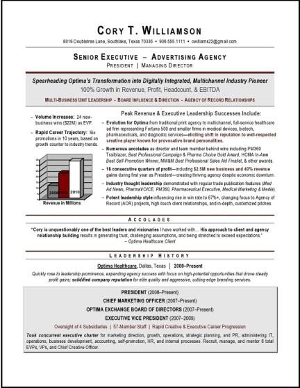 Chief Marketing Officer Sample Resume