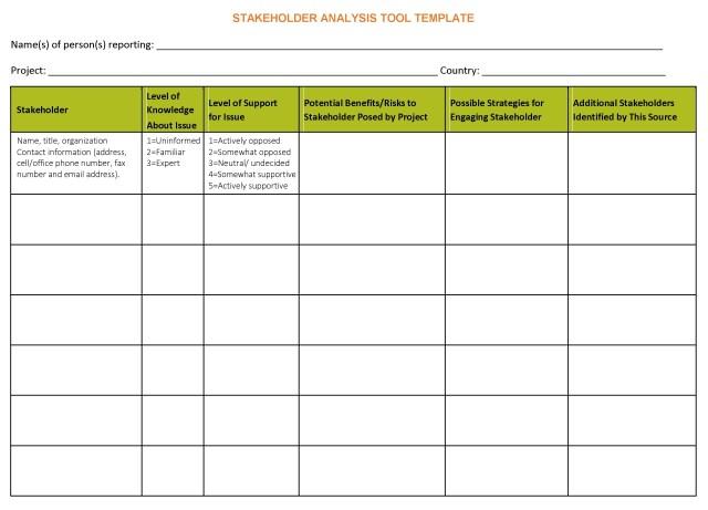 Stakeholder Analysis Tool Template Word