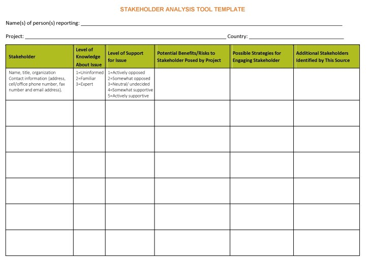 Stakeholder Analysis Tool Template Word