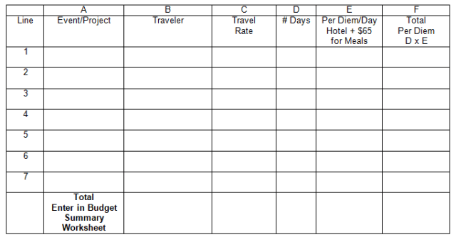 Business Travel Budget Template Word