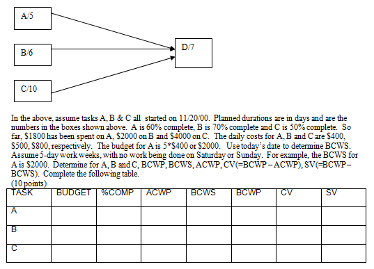 Pert Chart Template Example