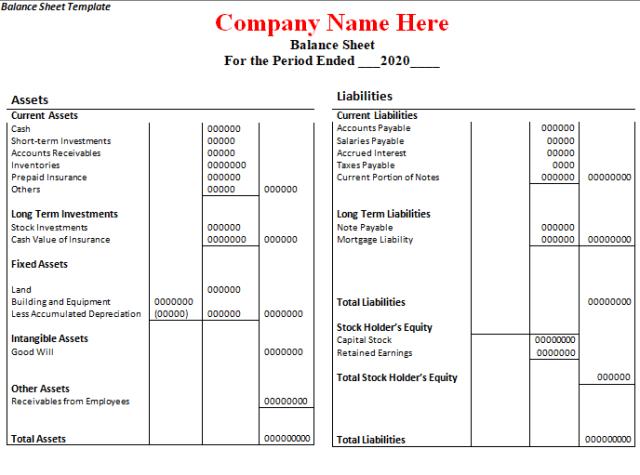 Balance Sheet Template Excel