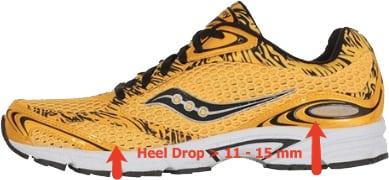 shoe 1 Traditional Shoes vs. Minimalist Shoes