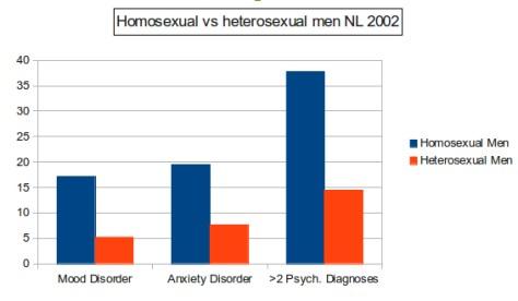 mood-disorders-nl-men