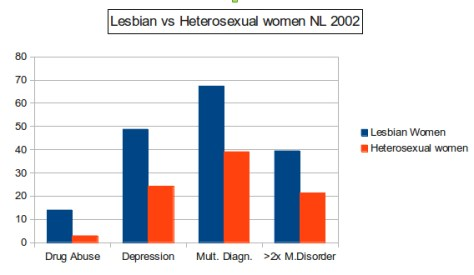 mood-disorders-nl-women2