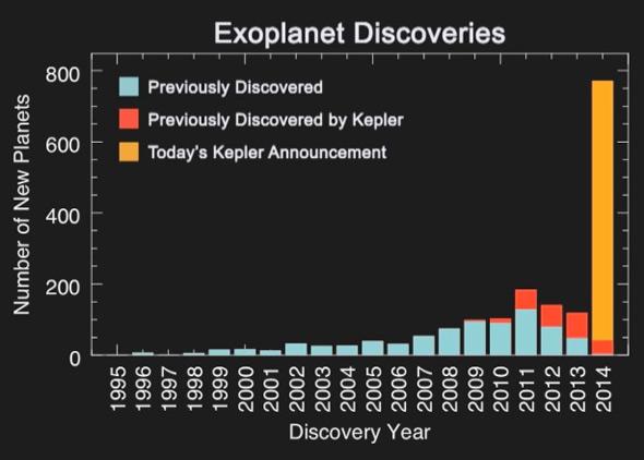 Credit: NASA, JPL