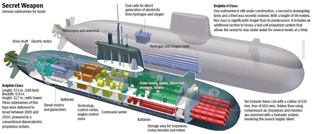 Submarine Launch Torpedo Trident