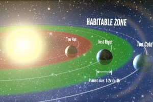 Scientists Narrow Search After Shocking Find About Extraterrestrials