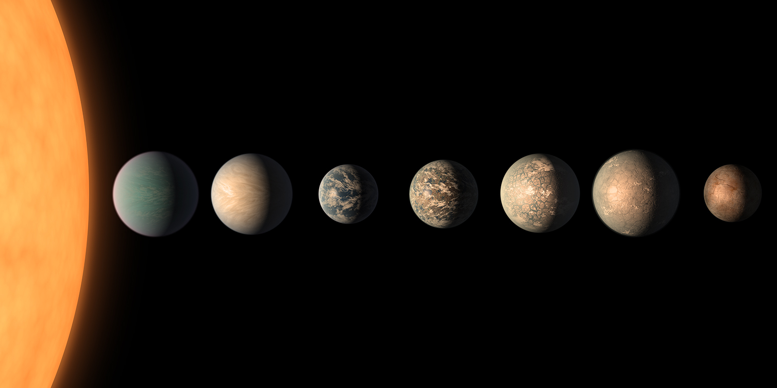 Largest Batch Of Earth Size Habitable Zone Planets
