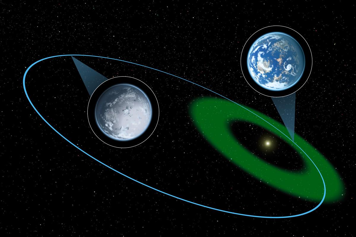 Solar System Habitable Zone
