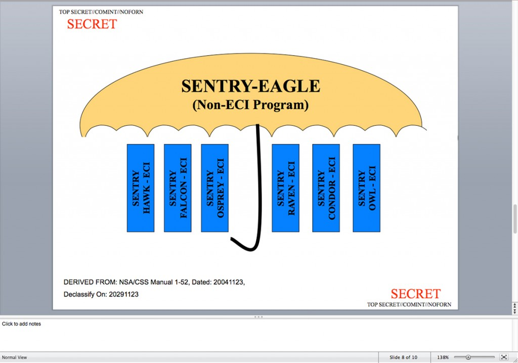 NSA leaked slide showing SENTRY EAGLE program where different DHS, DOD, and NSA clasified programs are hidden within less classified national programs. (NSA)