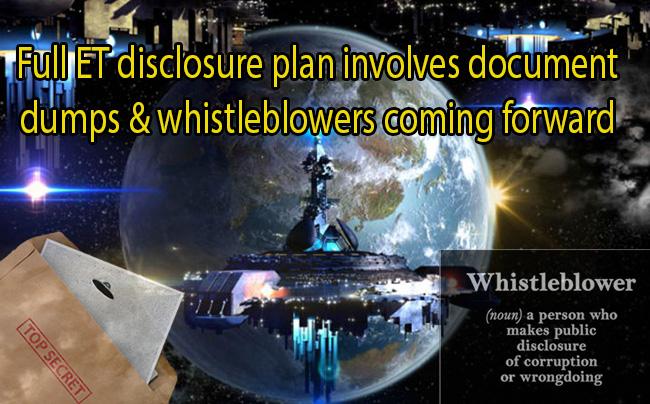 Full ET disclosure involves document dumps