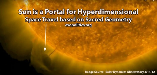Sun a portal for space travel
