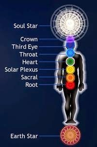 https://i2.wp.com/exoportail.com/wp-content/uploads/2017/02/chakras.jpg?w=200&ssl=1