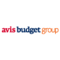 Avis Budget Group Statistics and Facts