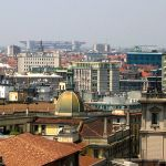 Milan Statistics and Facts