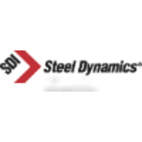 Steel Dynamics Statistics and Facts
