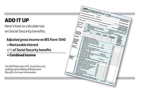 SS plus AGI IRS form 1040
