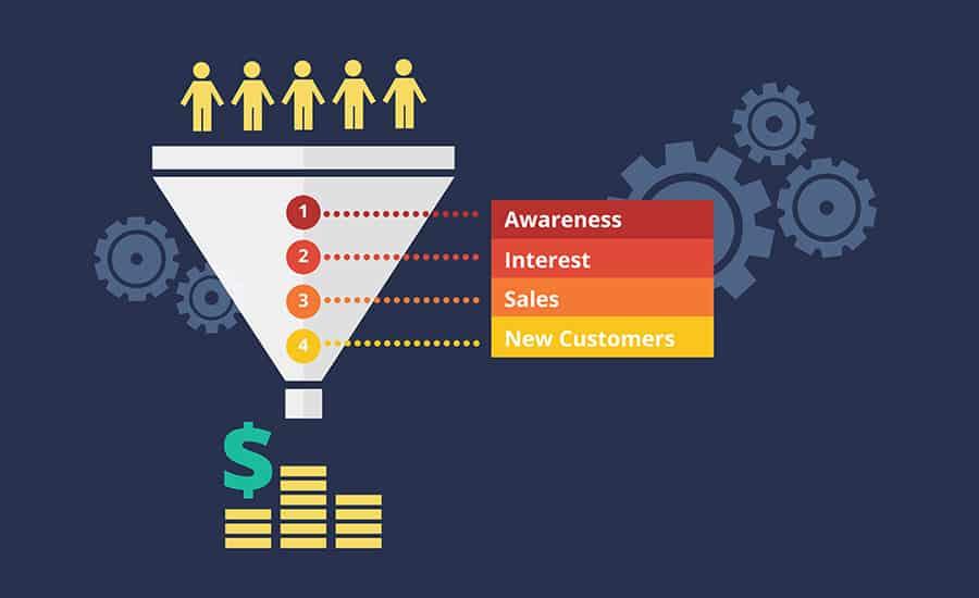 sales funnels diagram