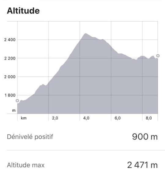 Altitude trek toubkal