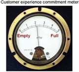 Executive Commitment To Customer Experience