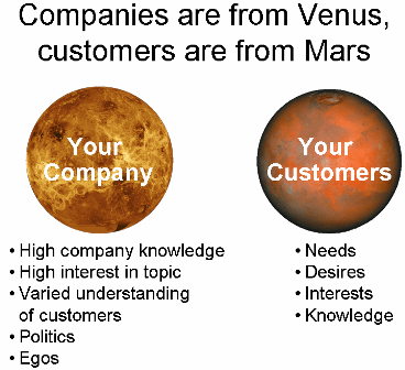 Companies From Venus Customers From Mars