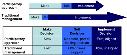 decisionmaking_small2