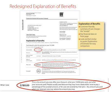 CIGNA Explanation Of Benefits