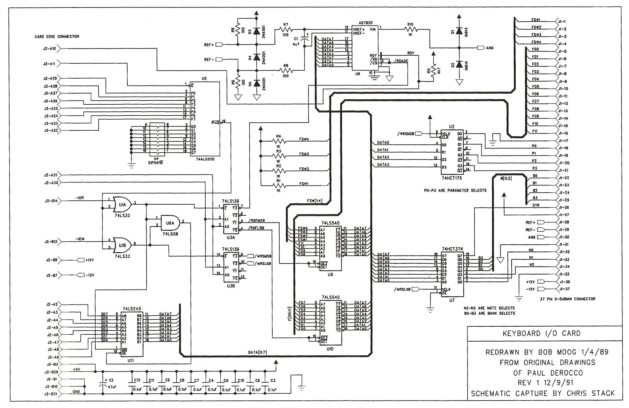 Eaton Moog Multi Touch Keyboard