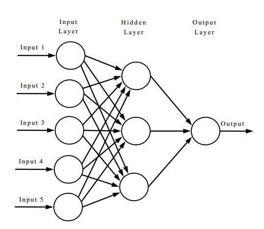 Are neural networks intelligenct?