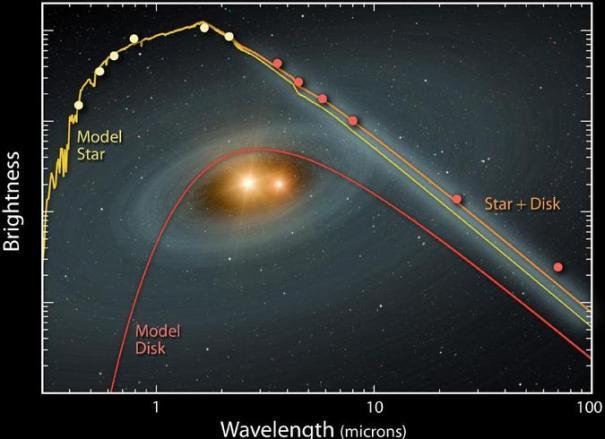 NASA/JPL-Caltech/Harvard-Smithsonian CfA