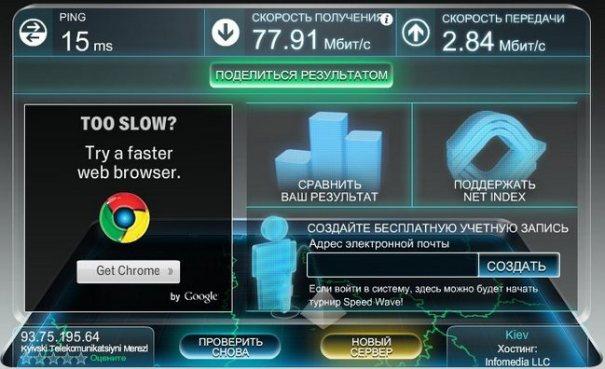 скорость Wi-Fi у ВОЛЯ