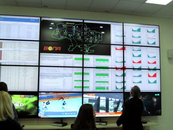Центр управления сетями ВОЛЯ