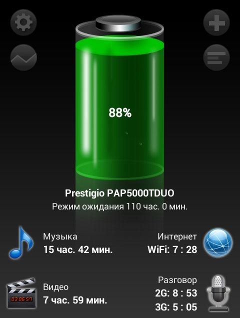 батарея Prestigio 5000