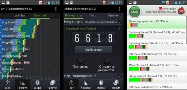 Тесты производительности LG Optimus L4 II