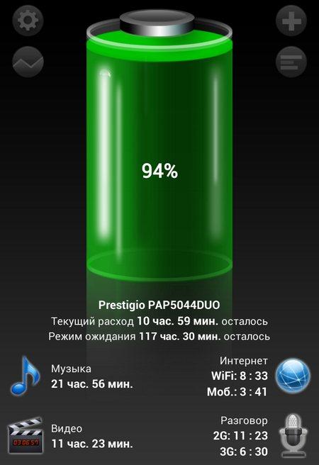 тест батареи Prestigio 5044