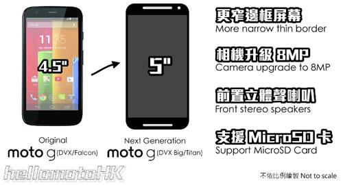 Moto-G2-teaser