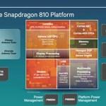 Чипсет Snapdragon 810 получит поддержку стандарта Cat.9 LTE