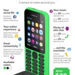 CES 2015: Nokia 215 — самый недорогой телефон Microsoft с доступом в интернет
