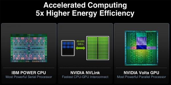 sm.ibm_nvidia_supercomputers_1.600