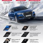 Семь инновационных технологий нового Audi Q7